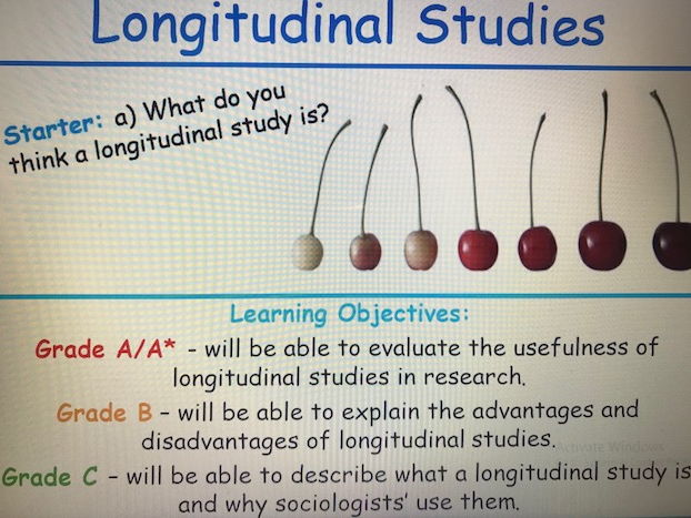 Longitudinal Studies Lesson - Studying Society - Sociology AQA GCSE