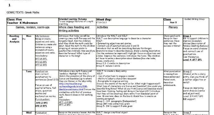 Year 5 Literacy Planning Autumn Term KS2 Greek Myths Big Write