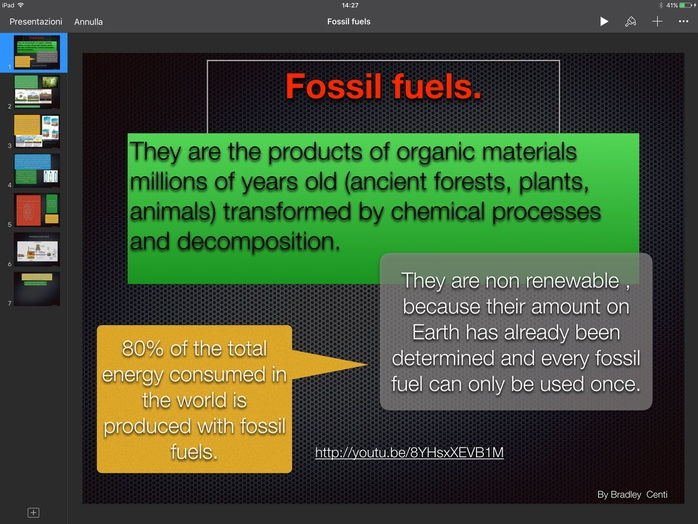 Science: Fossil Fuels Complete Lesson with Videos