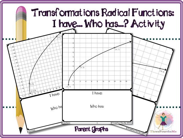 Transformations of Radical (Square Root) Functions: I have.... Who has....? Activity