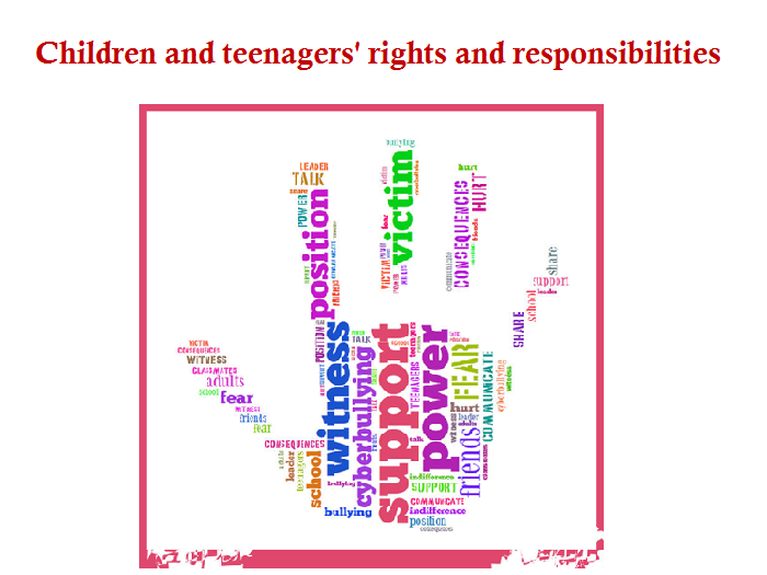 Unit of work: Children and teenagers' rights and responsibilities.