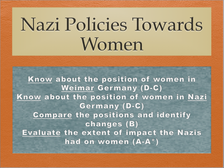 Women in Nazi Germany - Mixed Ability/Differentiated
