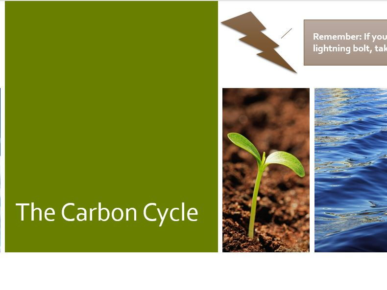 KS3 Earth and Atmosphere - Climate Change & The Carbon Cycle [Including Lesson Plans]