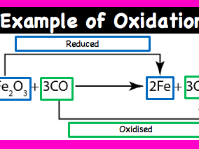 iGCSE/GCSE - Redox - Part 1 - Notes - Chemistry