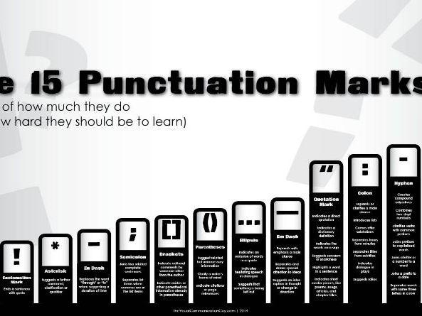 GCSE English Language New Specification - Punctuation
