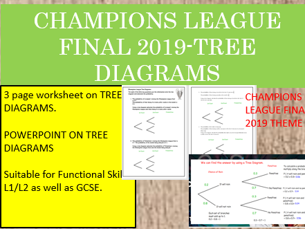 Champions League Final 2019- Tree Diagrams