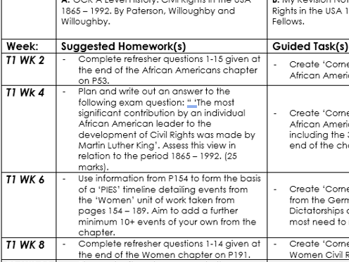 OCR A Level History US Civil Rights 1865 - 1992 - Full Homework Tasks / Personal Learning Checklist