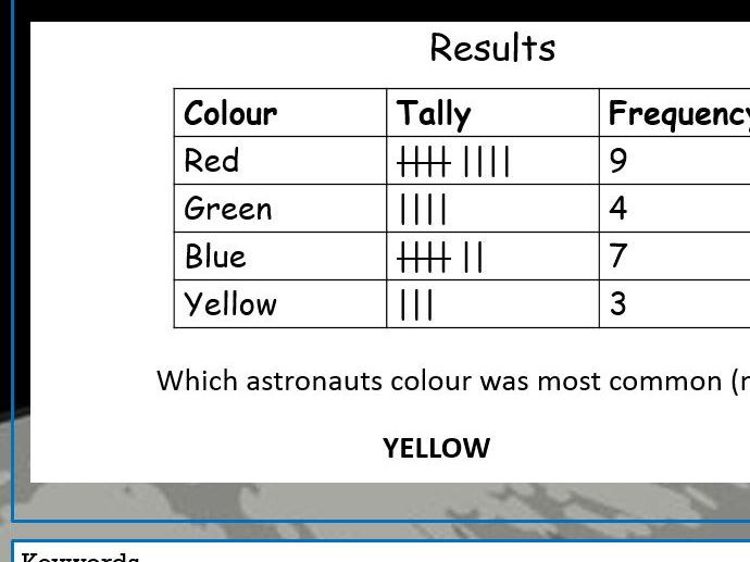 Tally Charts Presentation and Levelled Worksheets