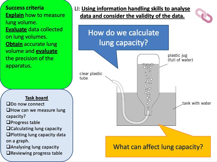 KS3 Analysing lung capacity