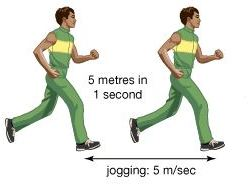 IGCSE Acceleration - Forces and Motion - Movement and Position
