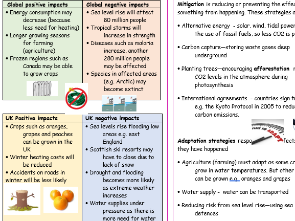 Climate change Knowledge Organiser / Revision Sheet