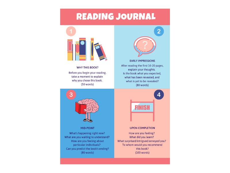 Reading Journal Poster
