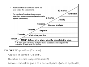 GCSE 9-1 How to answer  . . . . booklet. Exam technique and answer structure for GCSE Business