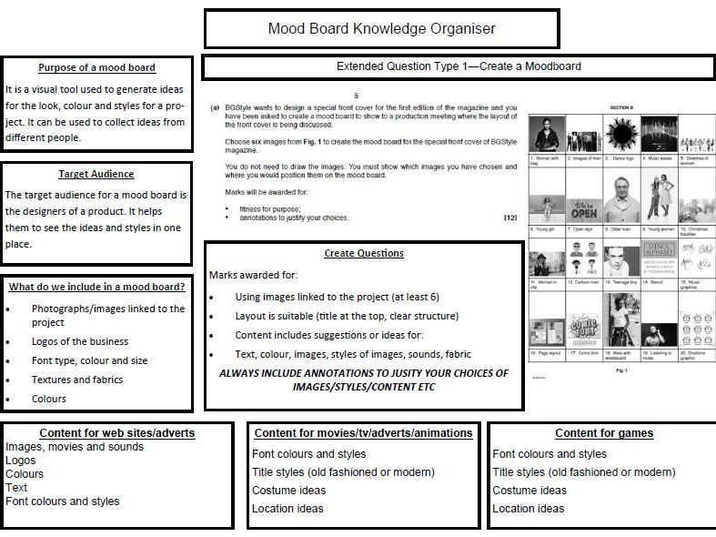 Creative iMedia R081 Revision Knowledge Organisers