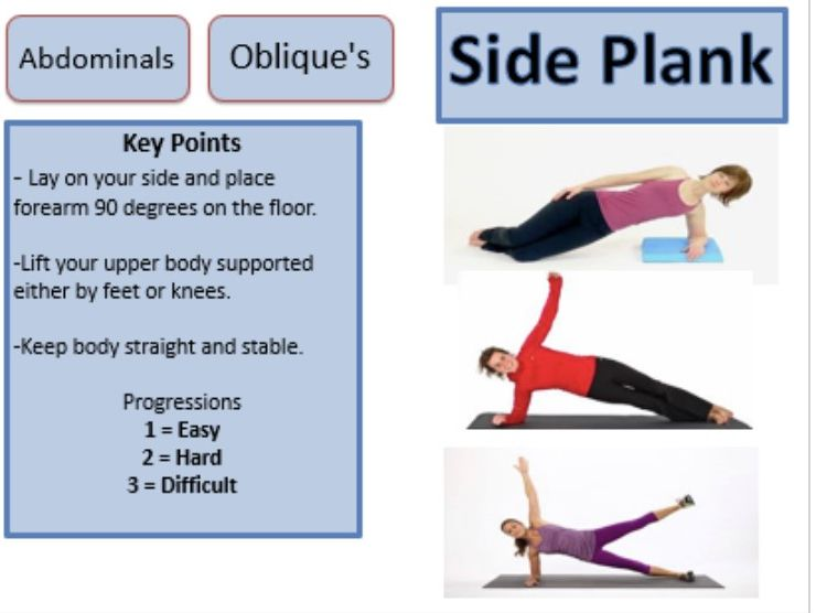 Health and fitness Circuit training cards and baseline fitness tests and poster for fitness components. Core PE, GCSE PE and BTEC Sport