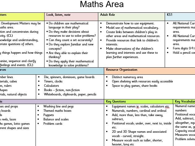 Continuous Provision Plans for mixed R/1