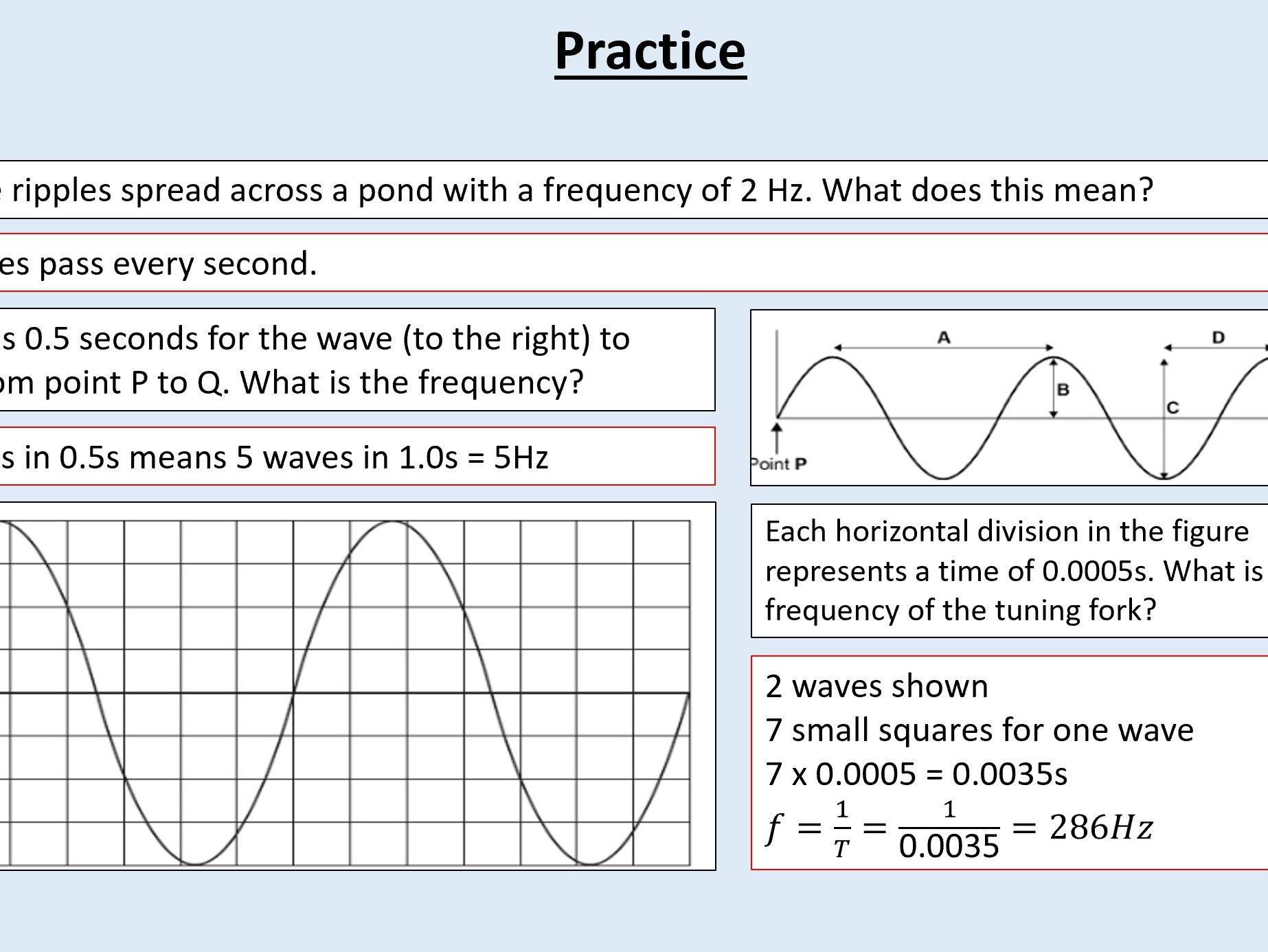 (GCSE BUNDLE 4.6) AQA Physics - Waves