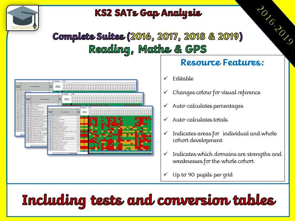 2016-2019 KS2 SATs Gap Analysis / Question Level Analysis (QLA) Bundle