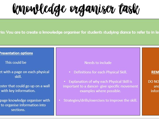 BTEC TECH AWARD COMPONENT 2- Knowledge Organiser Task