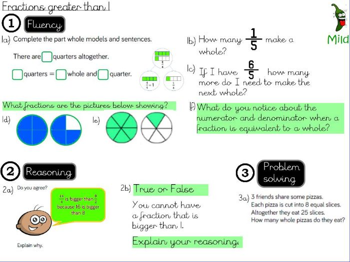 Fractions- Fractions greater than 1
