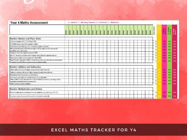 Y4 Maths Assessment Tracker