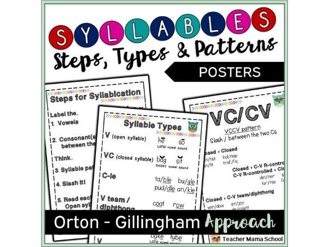 Posters Syllabication Steps Syllable Types Syllables Syllable Patterns Orton-Gillingham
