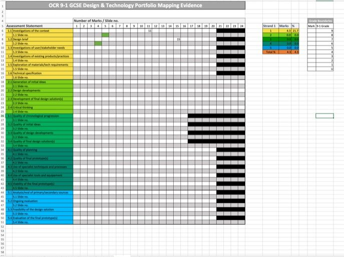 OCR 9-1 GCSE Design & Technology Portfolio Mapping Evidence