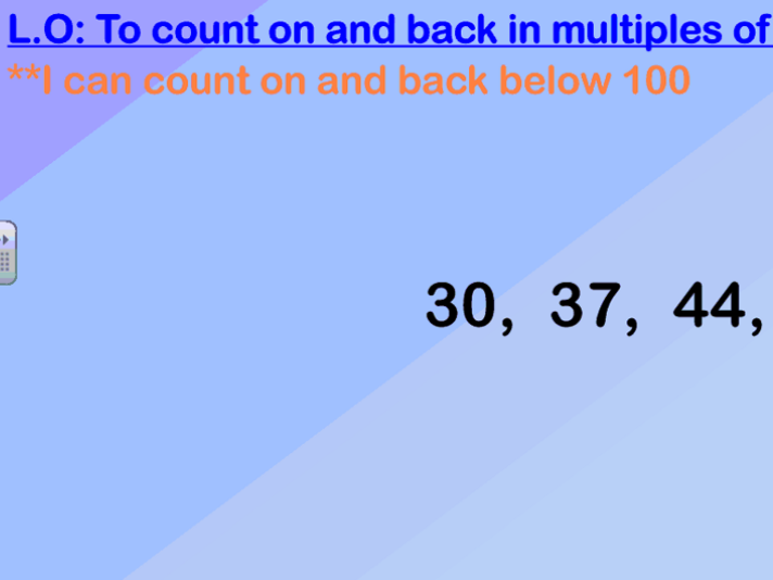 Year 4 Maths Objective - Counting on and back in multiples