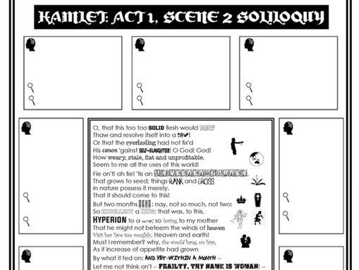 Hamlet Soliloquies Analysis