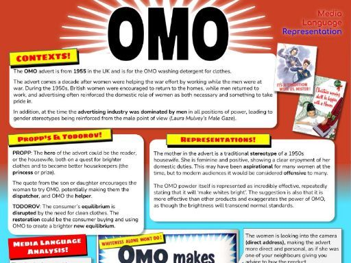 OMO Advertising CSP - INFOGRAPHIC POSTER and REVISION SHEET - AQA Media Studies
