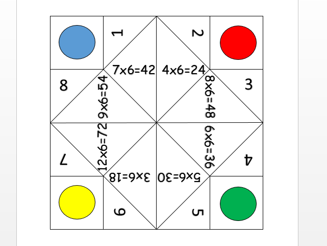 6 times table fortune teller with answers