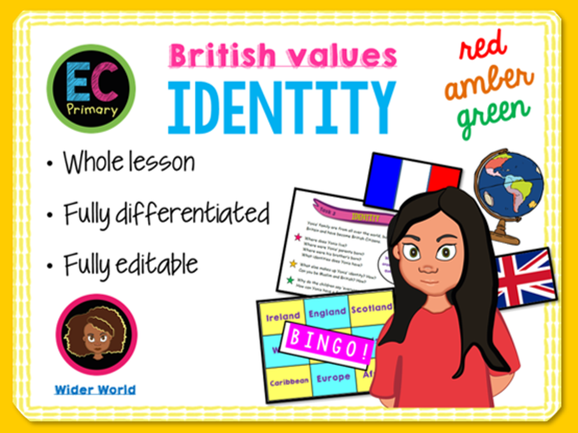 Identity and community - PSHE