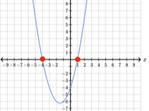 Edexcel A level Mathematics Chapter 2 Quadratics
