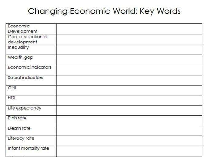 KEY WORD sheets - GCSE Geography: AQA New Spec