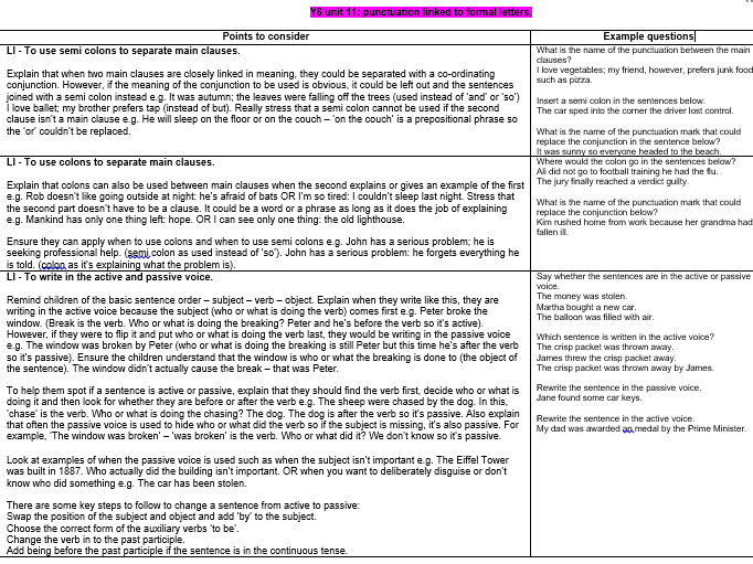 Y6 SPaG progression overview