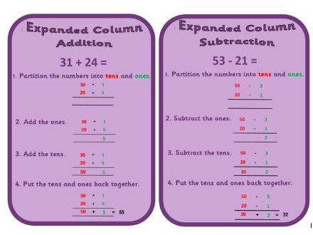 KS1 year 2 expanded column method posters addition and subtraction maths