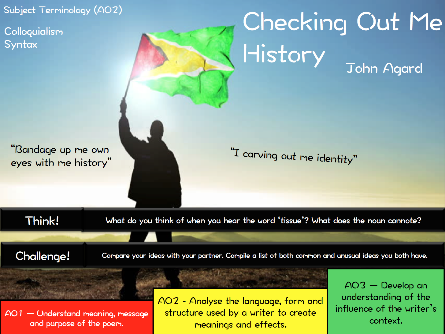 Checking Out Me History / Remains / Tissue - AQA Poetry