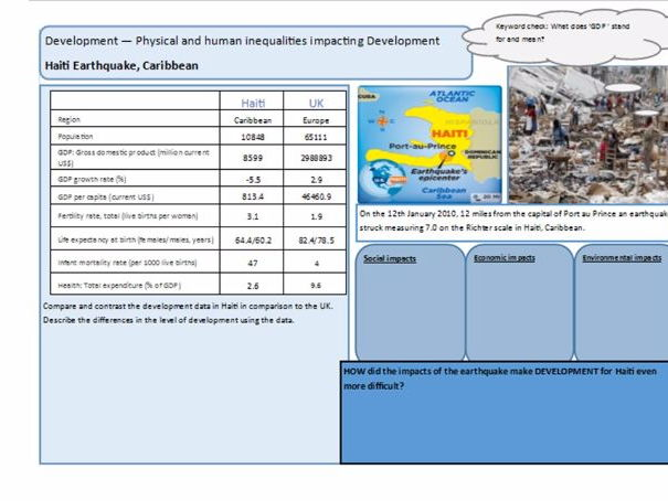 Development Gap case study revision sheets - AQA, OCR and EdExcel with notes!