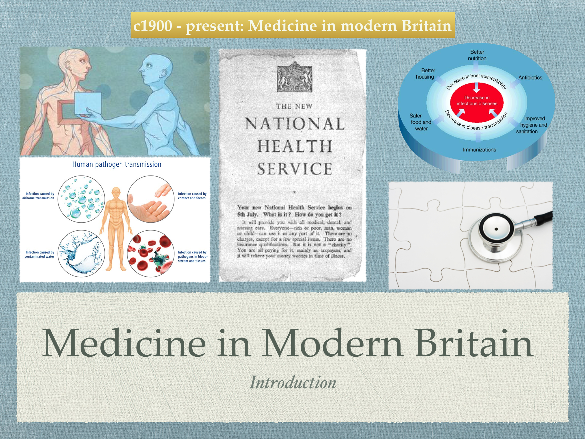 GCSE History of Medicine. Unit 4. 20th Century.