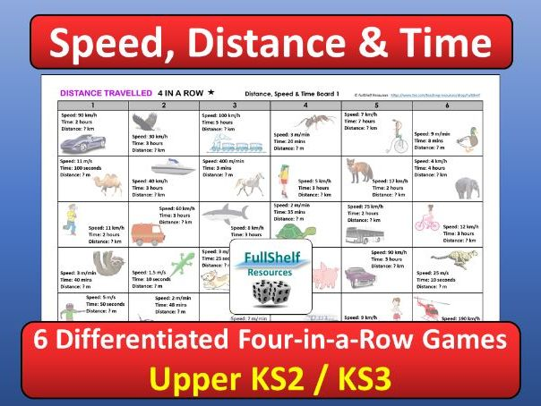 Speed Distance Time