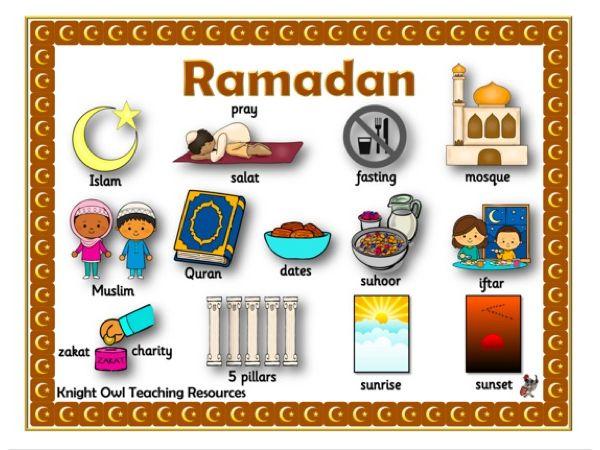Ramadan Word Mat