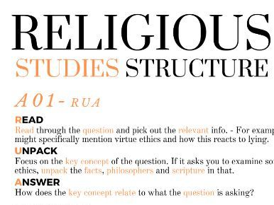 AQA  A-Level Religious Studies - Exam Structure Guidance