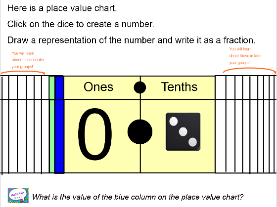 Spring Block: Y3 Block 5 Fractions Smart Notebook and PDF files following ORDER of White Rose