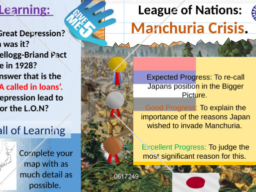 Why did Japan Invade Manchuria in 1931? (League of Nations)