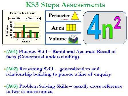 Year 7 higher assessments  - New Curriculum