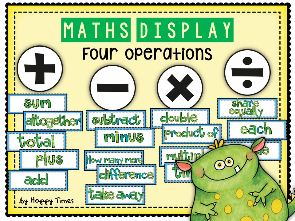 Multiplication and Division Tables Display Posters by ...