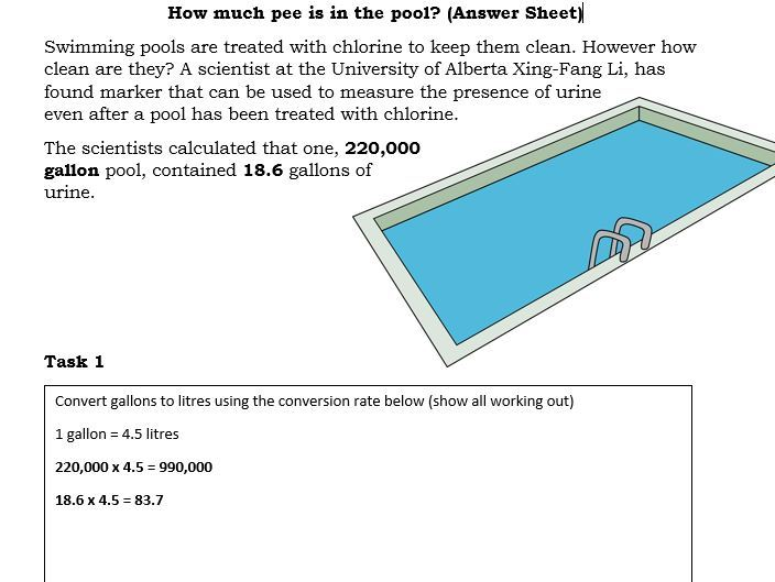 Volume- How much pee is in the pool