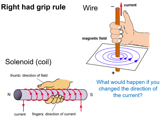 Electromagnetism SP12b CP10b Edexcel 9-1 GCSE Physics Magnetism