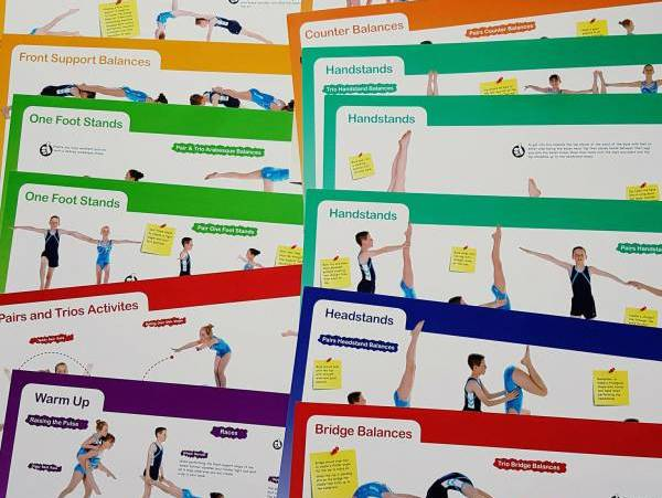 Gymnastics Posters - Pair and Trio Balances