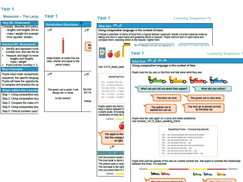Year 1 maths plan Measures - the language of comparing lengths, height, mass & speed. ESSENTIAL math